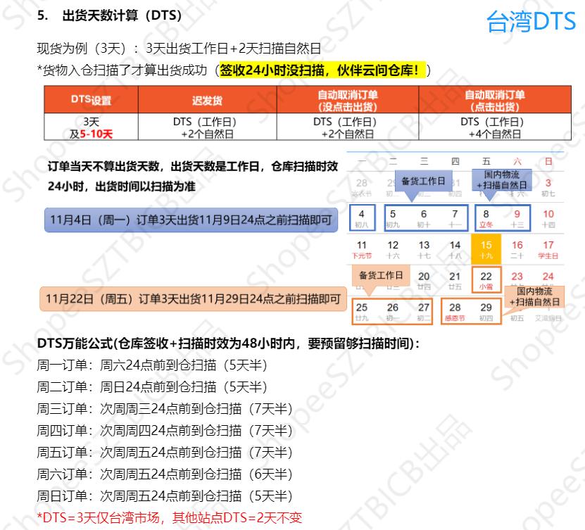 台湾DTS.png