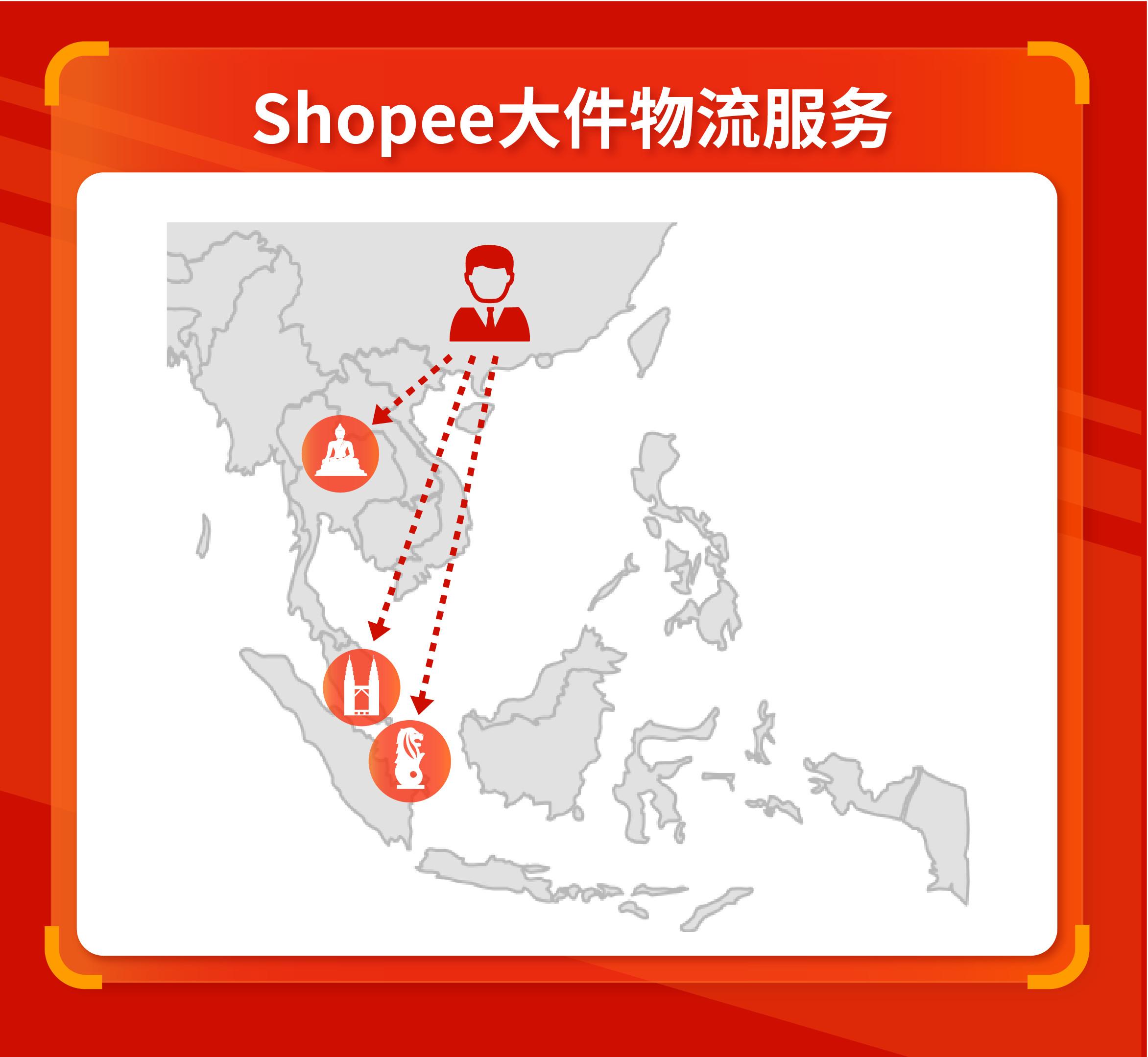 Shopee大件物流服务介绍.jpg