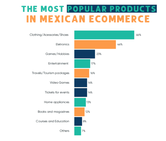 墨西哥买家消费行为分析.png