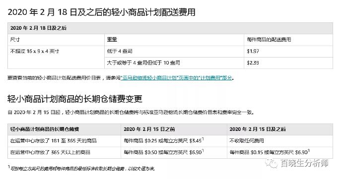 亚马逊轻小商品计划配送费.png